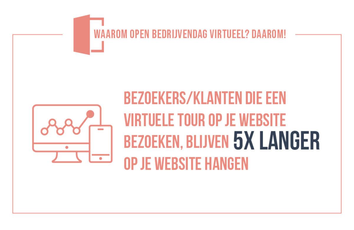 Visuals website 7